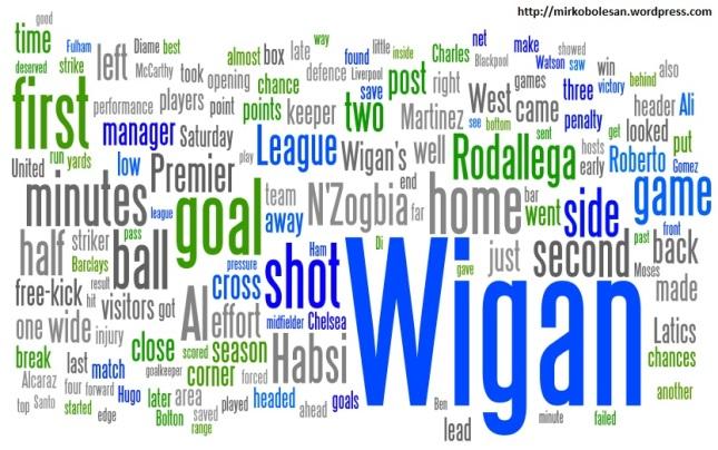 Premier League 2010/2011 Season Review: Wigan Athletic