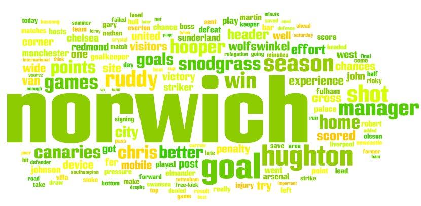 norwichcity_20132014