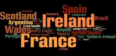 Premier League - nationalities represented