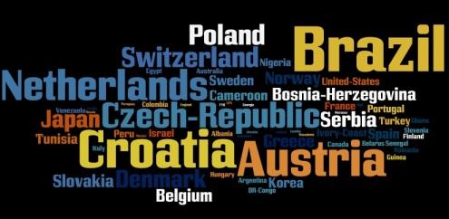 Bundesliga - nationalities represented