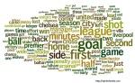 Premier League 2011/2012 to 2012/2013 playerchanges