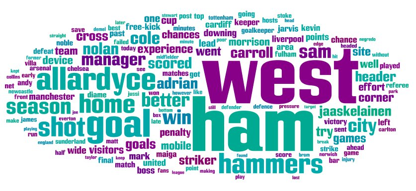 westhamunited_20132014